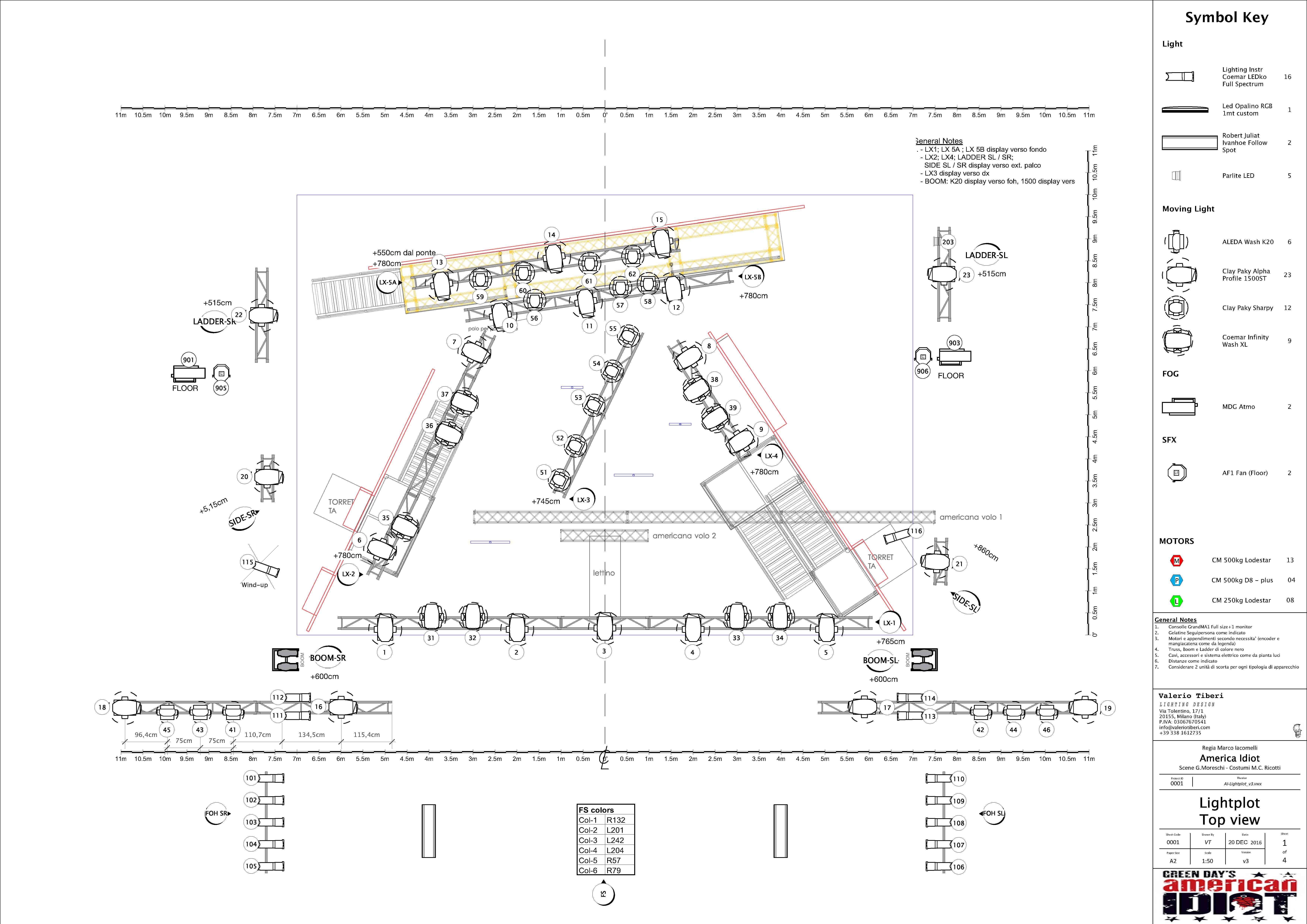 P2P LIGHTING DESIGN – AMERICAN IDIOT